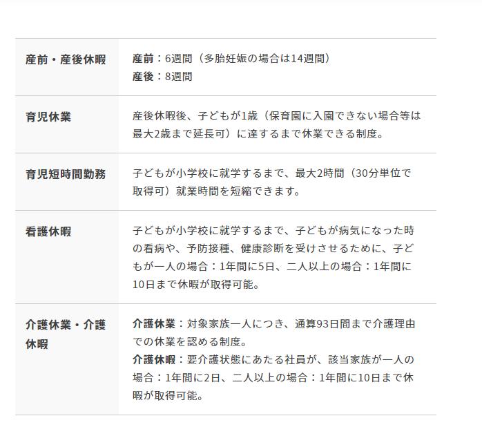 日本調剤の育児サポート
